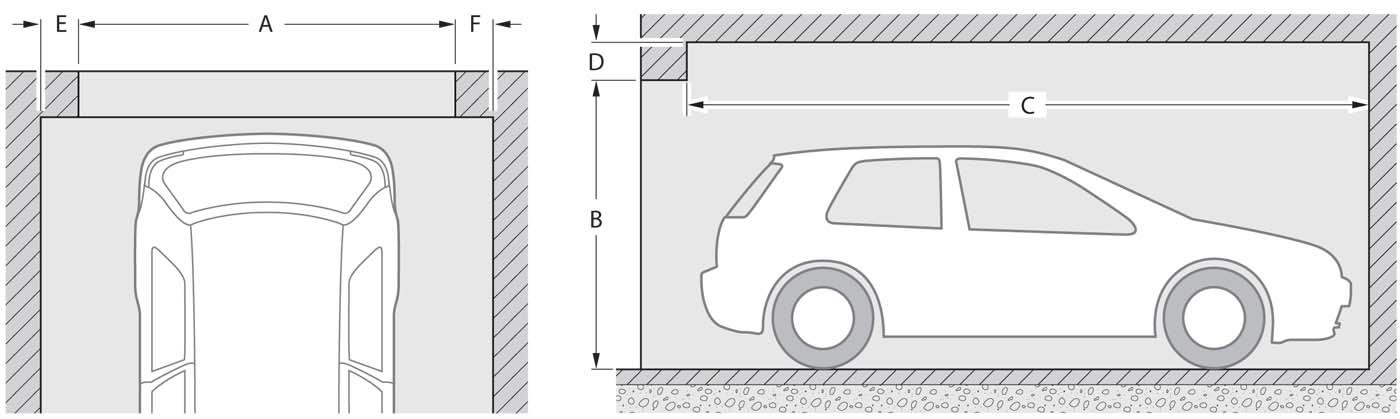 Jak wymierzyć otwór pod bramę garażową?